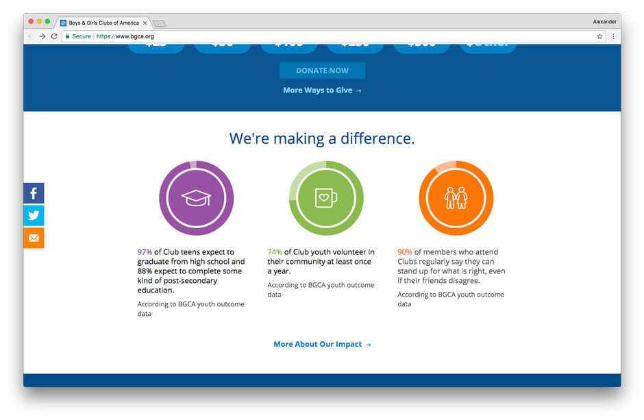 Boys & Girls Clubs of America non-profit website